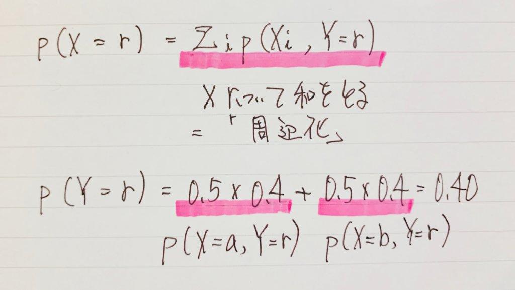 機械学習 ディープラーニング 確率 周辺化