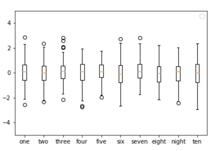 python matplotlib 使い方 グラフ