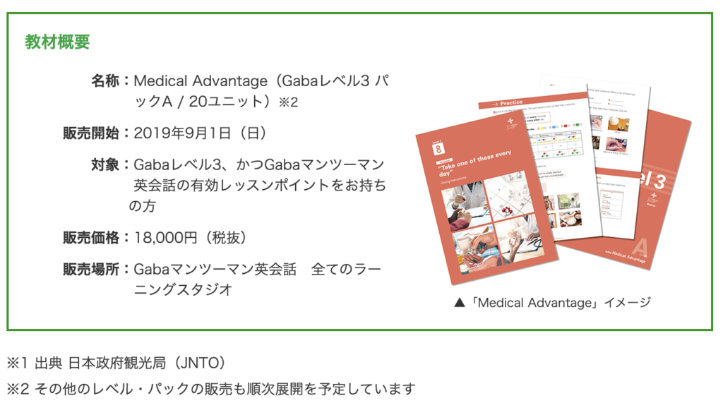 gaba 医療英会話 医療英語 Medical Advantage(Gabaレベル3 パックA / 20ユニット)