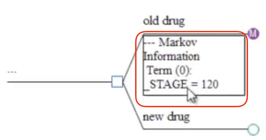 Markov Model Tree Age Pro 使い方