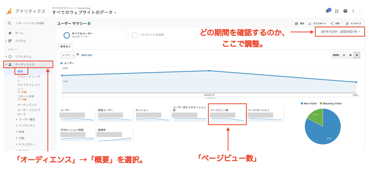 Googleアナリティクス  設定 使い方 登録方法 トラッキングコード 取得方法 ページビュー数の確認