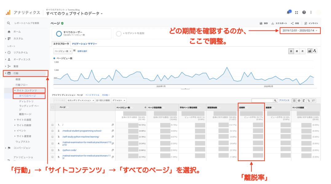 Googleアナリティクス  設定 使い方 登録方法 トラッキングコード 取得方法 離脱率の確認