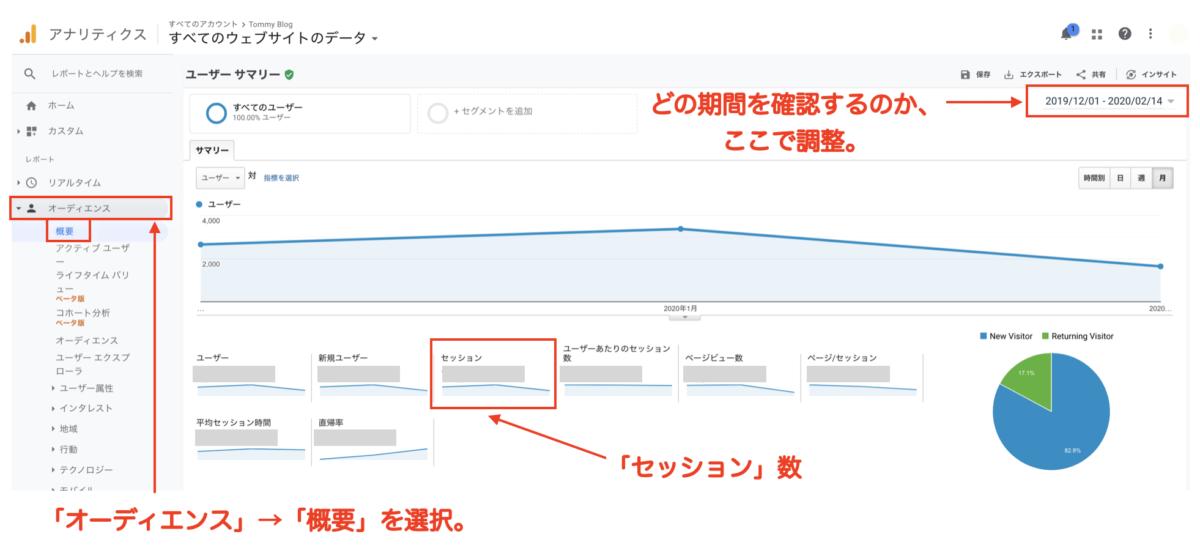 Googleアナリティクス  設定 使い方 登録方法 トラッキングコード 取得方法 セッション数の確認