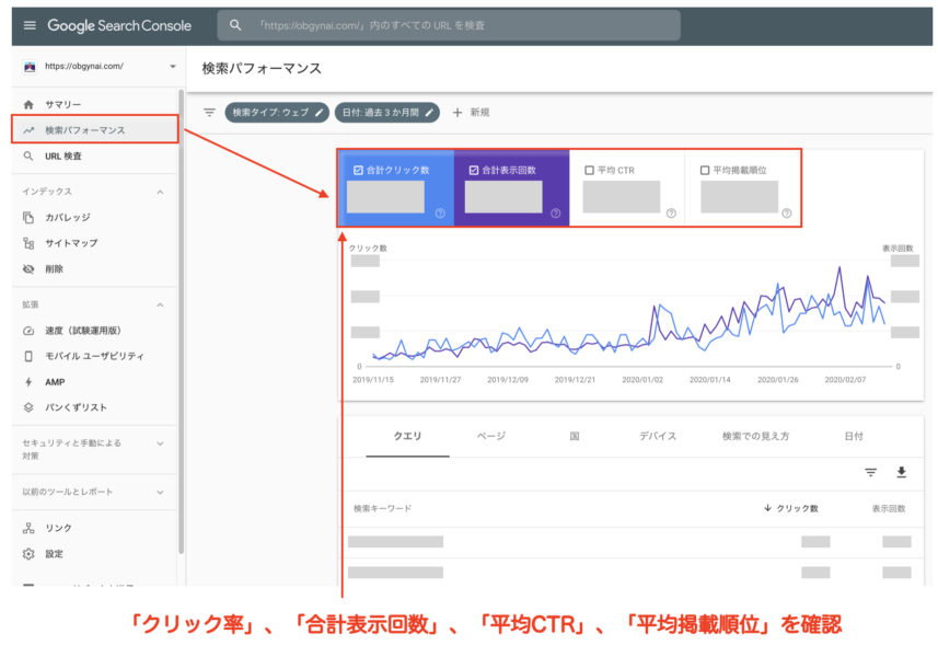 Google Search Console グーグルサーチコンソール 始め方 設定 設定方法 初心者 「クリック率」、「合計表示回数」、「平均CTR」、「平均掲載順位」を確認