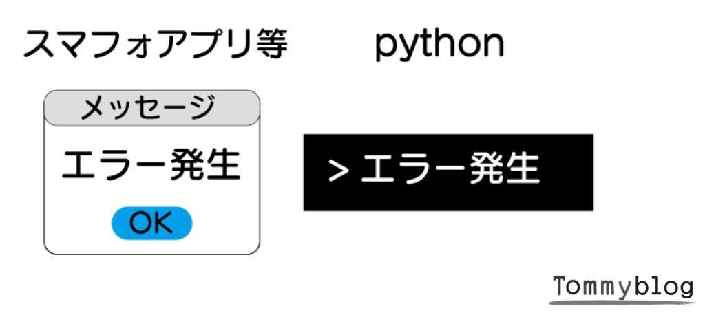 Python print 書き方 入門