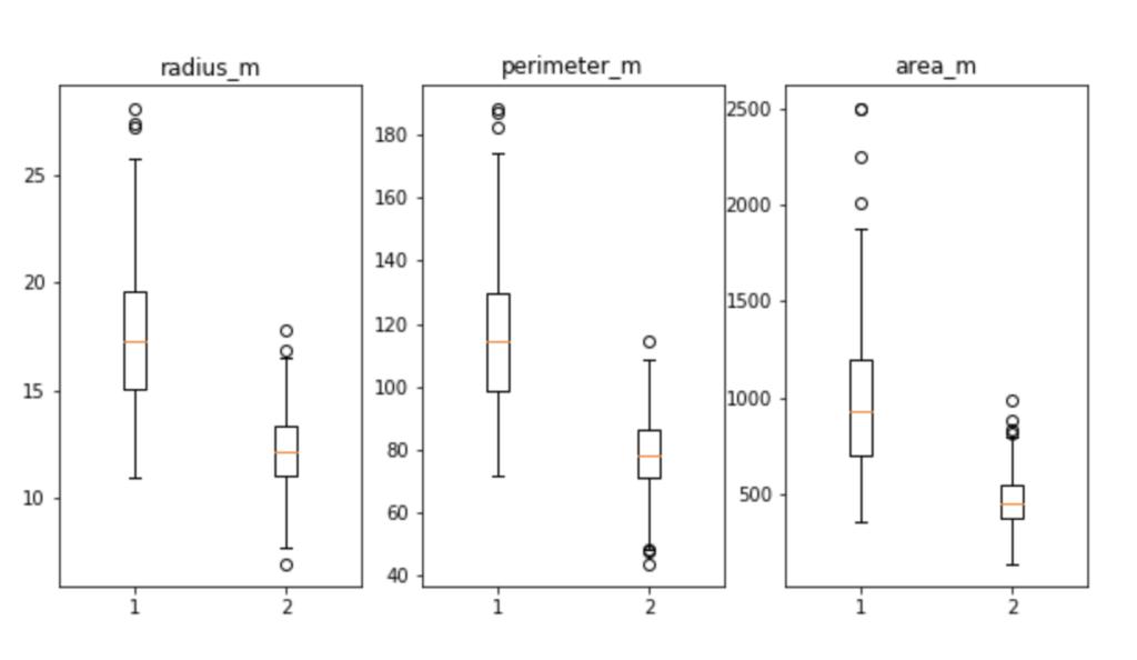 Python matplotlib 練習問題