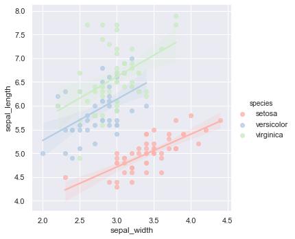 Python seaborn 使い方 グラフの色の設定を行う
