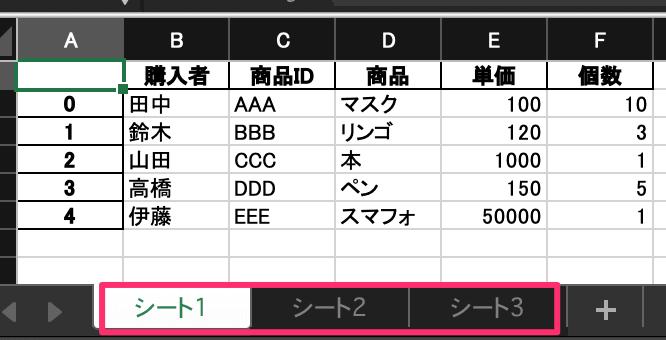 Python pandas Excel 書き込む方法 書き込み