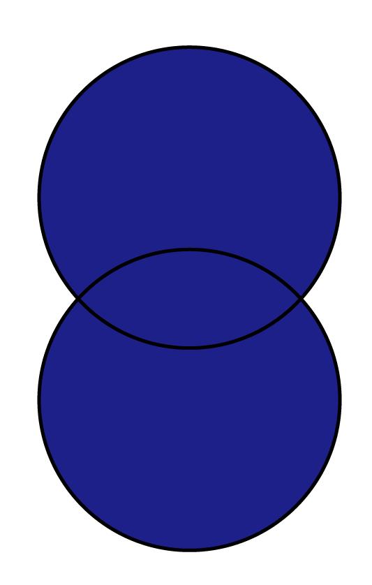 pandas DataFrame 結合 append index merge join 縦方向にデータを結合しているベン図のイメージ図。列名が一致している場合、一部一致していない場合があることもベン図で示している。
