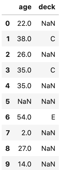 pandasで欠損値(NaN)数を確認、削除、置換する方法 titanicのデータでageとdeckのデータを10個表示させた表。
