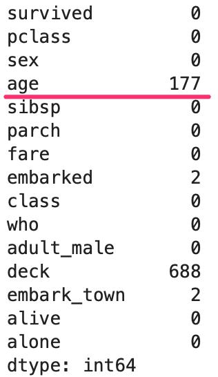 pandasで欠損値(NaN)数を確認、削除、置換する方法 titanic のデータの表。age の列には数値を使っていますが、NaN があります。