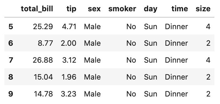 python pandas dataframe データ参照 5行〜10行までを指定して、データを取得した結果の表