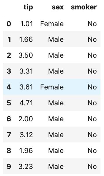python pandas dataframe データ参照 ilocを使用して行列(0-9行、1-3列を取得)を指定してデータを取得下結果の表