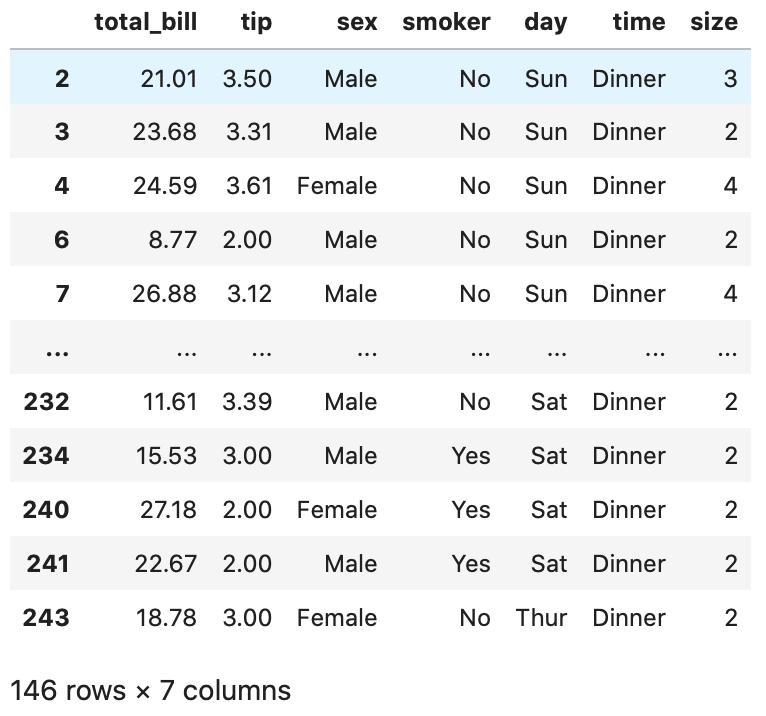 python pandas dataframe データ参照 tipのcolumsに記載されている値 が2以上かつ、4未満のものを参照している表