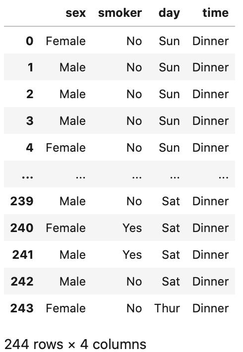 python pandas dataframe データ参照 select_dtypesメソッドでcategoryの列を指定して得た表