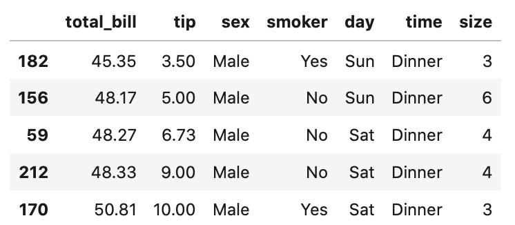 Python pandas tailメソッドで、total_billの列が並び替えれていることが示されている表