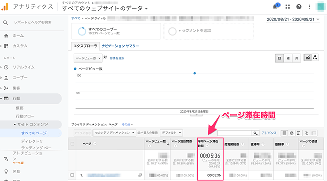 Google Analytics管理画面